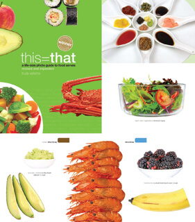 brilliant nutrition books to use with clients